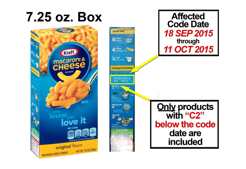 KRAFT FOODS GROUP RECALL