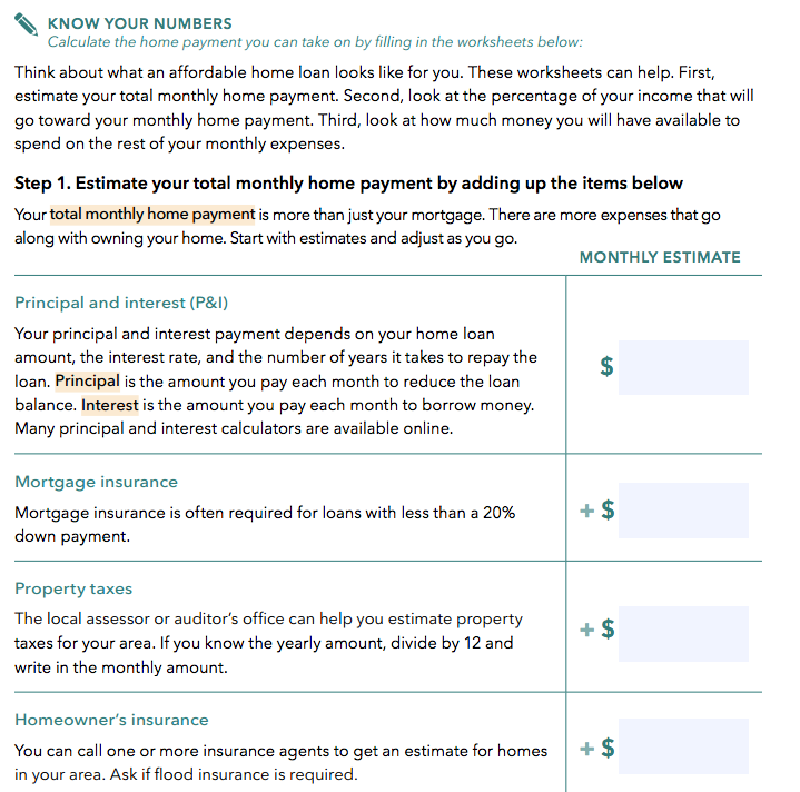 The CFPB's electronic version of its Know Before You Owe Mortgage Toolkit includes interactive forms to help consumer find the right mortgage for them.  [Click to Enlarge]