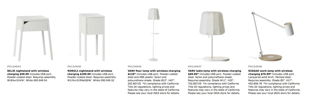 Ikea Releases Catalog Of Furniture That Will Charge Your