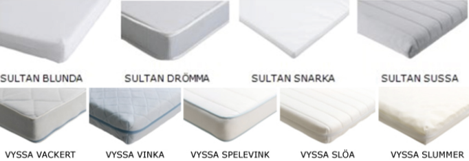 IKEA expanded a recall of crib mattresses to include the SULTANA brand.