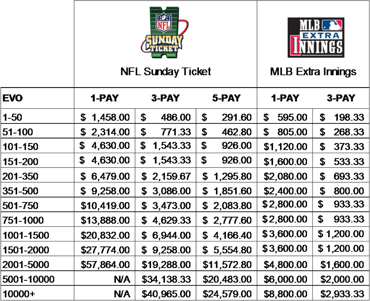 Heres How Much Your Local Sports Bar Is Paying For Nfl Sunday