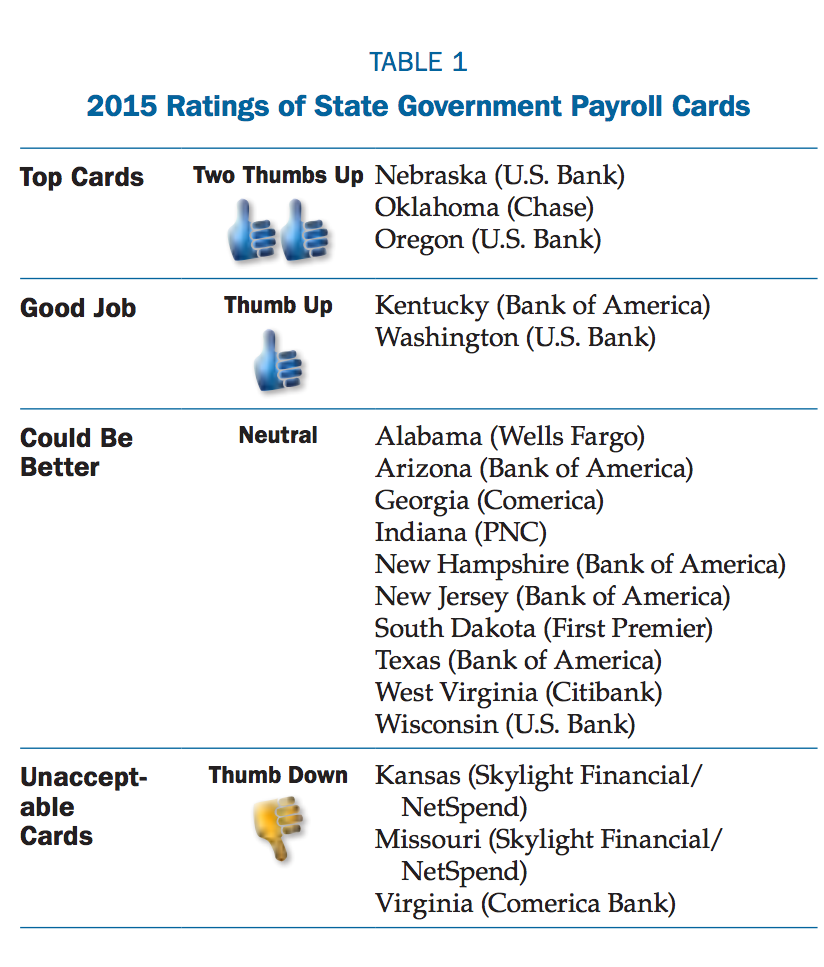 table1payrollcards