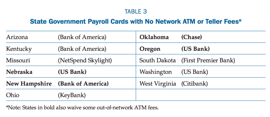 table3payrollcards