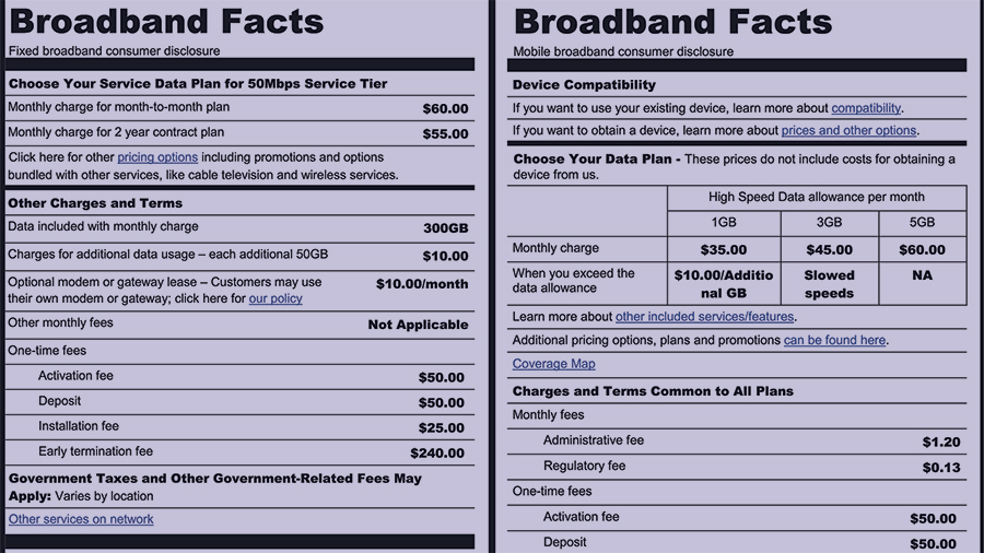 FCC, CFPB Announce Nutrition-Like Labels For Broadband