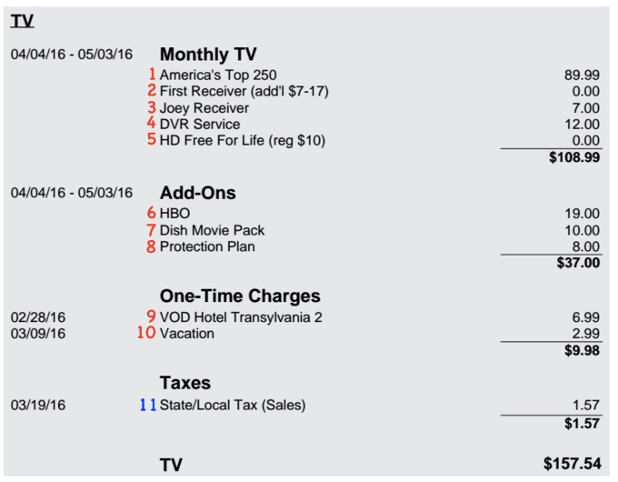 the consumerist guide to understanding your dish network bill
