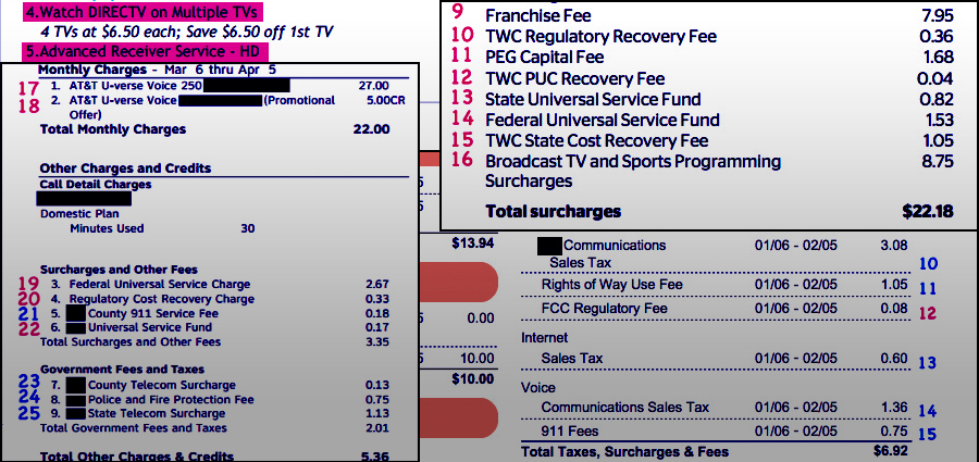 The 3 Big Things We've Learned About Your Cable Bill