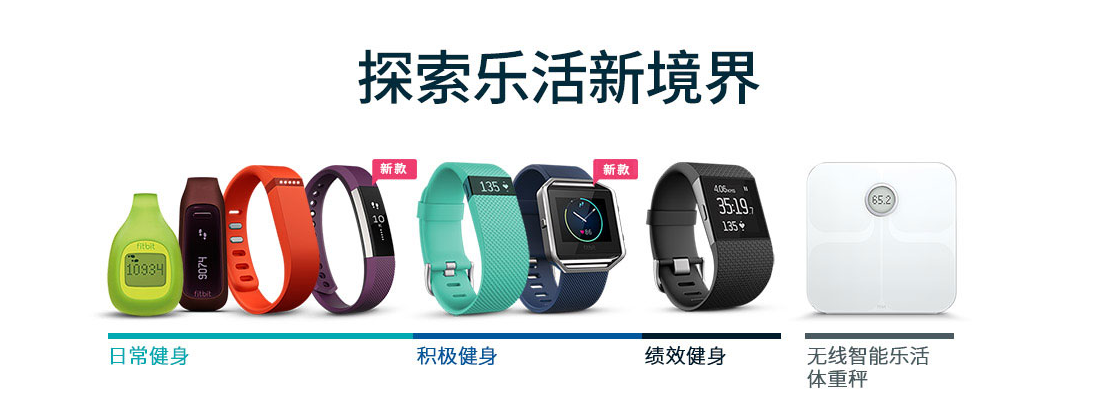 Alibaba And Fitbit Hold A 'Super Brand Day' Exercise Party To Celebrate New Fitbits