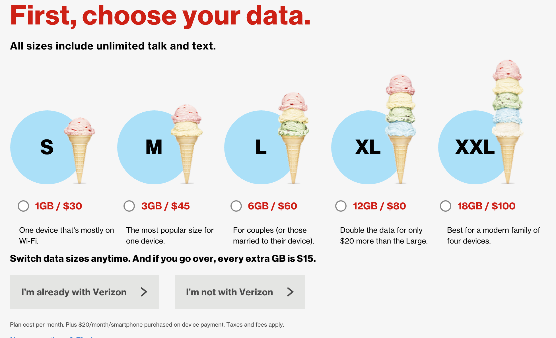 Verizon Wireless Confirms Price Increases And Rollover Data