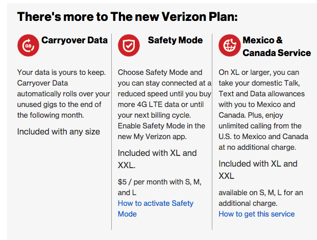 The rumored Verizon rollover plan.