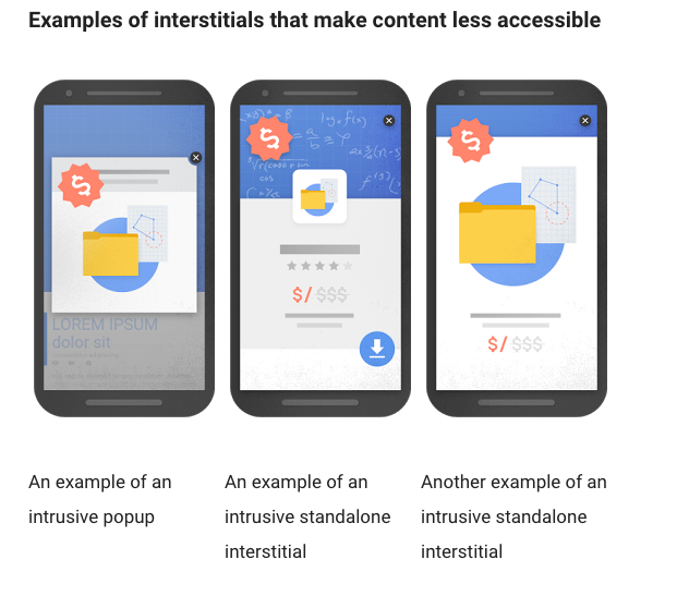 Google's examples of intrusive interstitial ads.