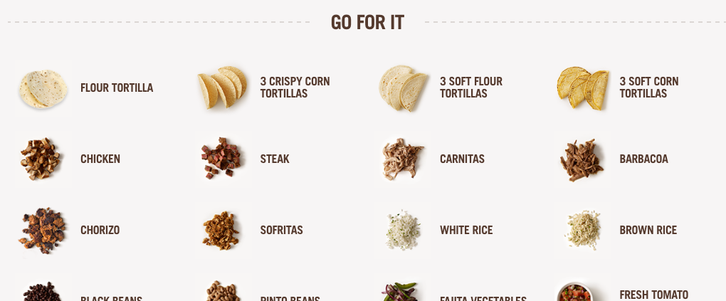 "Chipotle Launches ""Dietary Options"" Tool For Better Burrito Personalization"