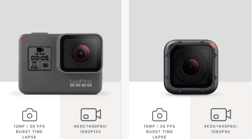 GoPro Tries To Combat Buyer's Remorse With Trade-In Program