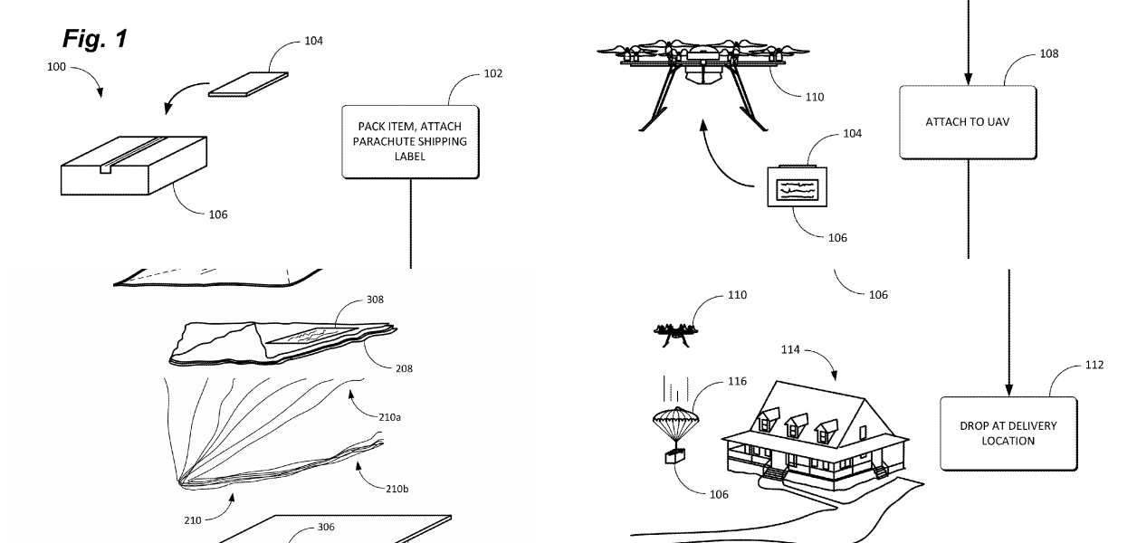 Amazon Wants To Turn Shipping Labels Into Little Parachutes For Drone Deliveries