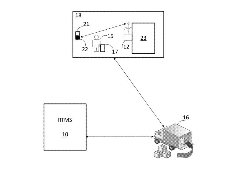 Walmart Files Patent For Amazon Dash-Like Device – Consumerist